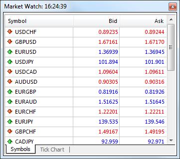 market watch mt4