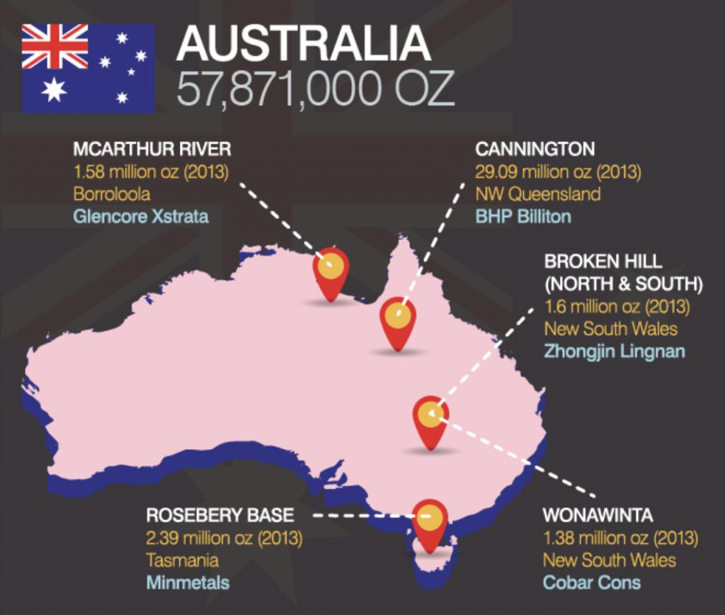 silver in australia