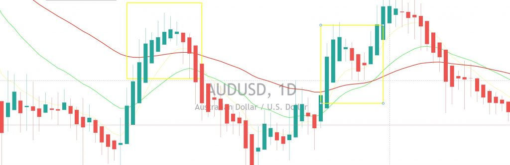 aud, usd, currency pair, forex trading