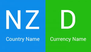 currency code, NZD, forex
